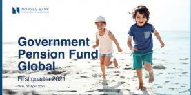 Ölfonds Q1 2021